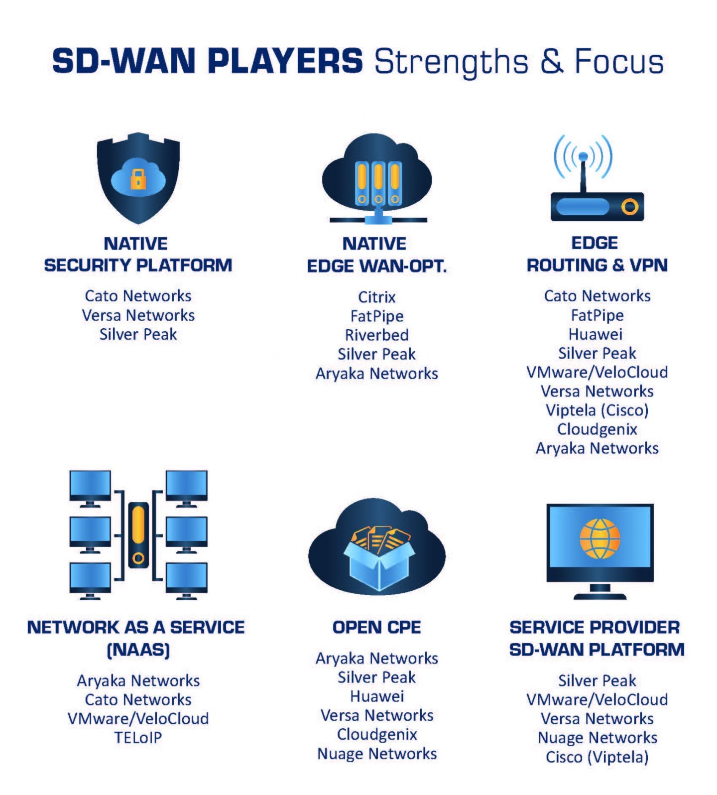 The 2018 Sd Wan Growth Outlook Is Here Futuriom