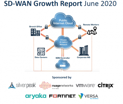 2020 SD WAN Cover Page