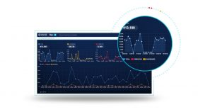 Ops IQ Network Fault Analytics Dashboard